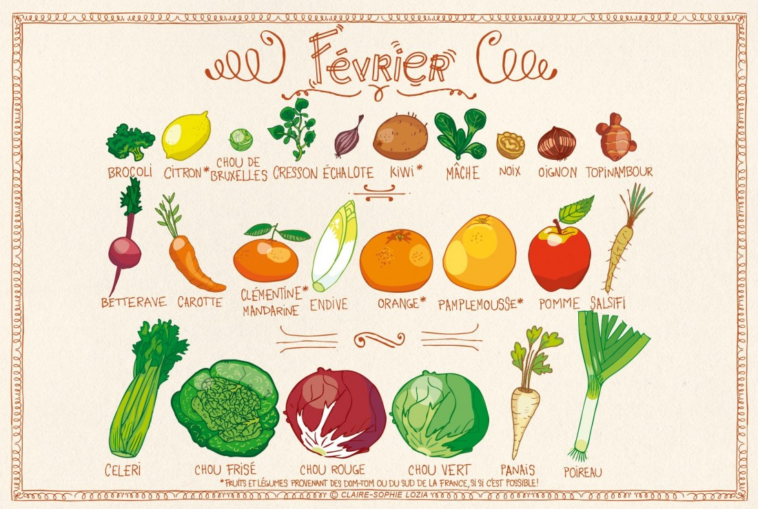 fruit et legume fevrier